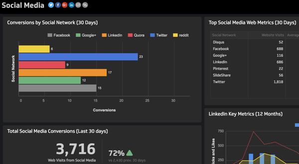 monitor-multiple-social-media-metrics4