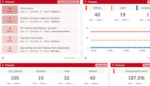 monitor-multiple-social-media-metrics8