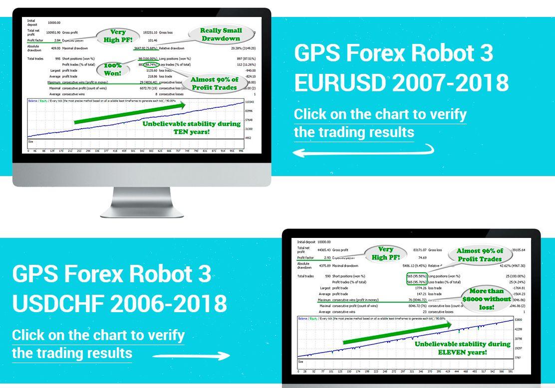 Jual software robot trading forex