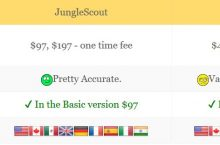 JungleScout vs. AMZScout Review